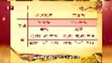 """養生堂之神秘""""藥水""""揭江西藥谷的長壽秘訣_1157015710998496560_53"""